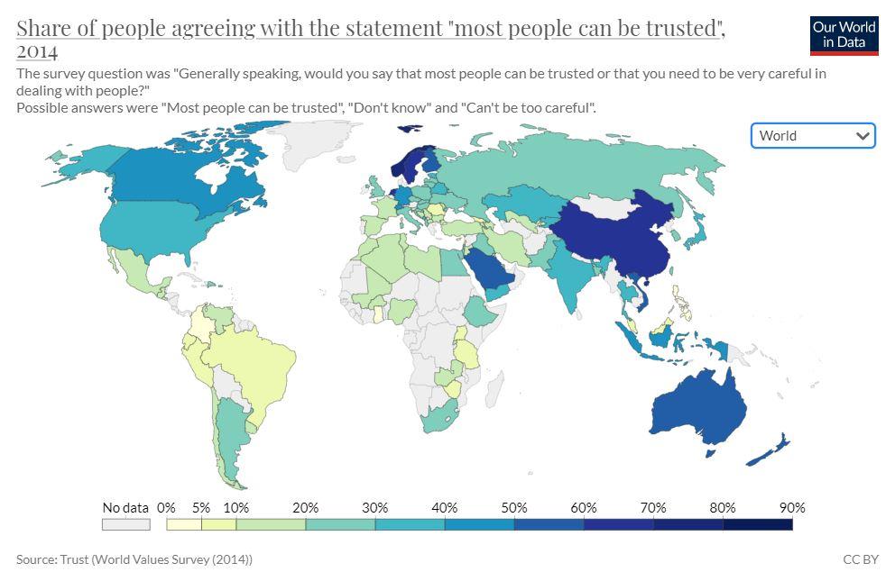 förtroende utländska intressenter